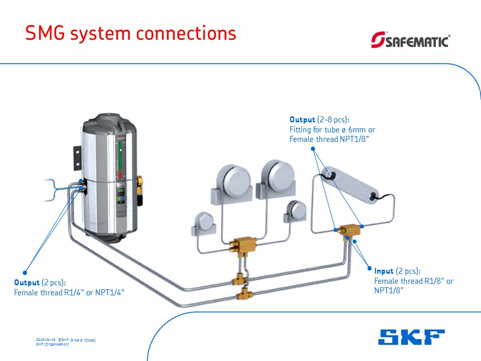 "2015-04-15 ©SKF Slide 6 [Code] SKF [Organisation] SMG system connections Input (2 pcs): Female thread R1/8"" or NPT1/8"" Output (2-8 pcs): Fitting for t"