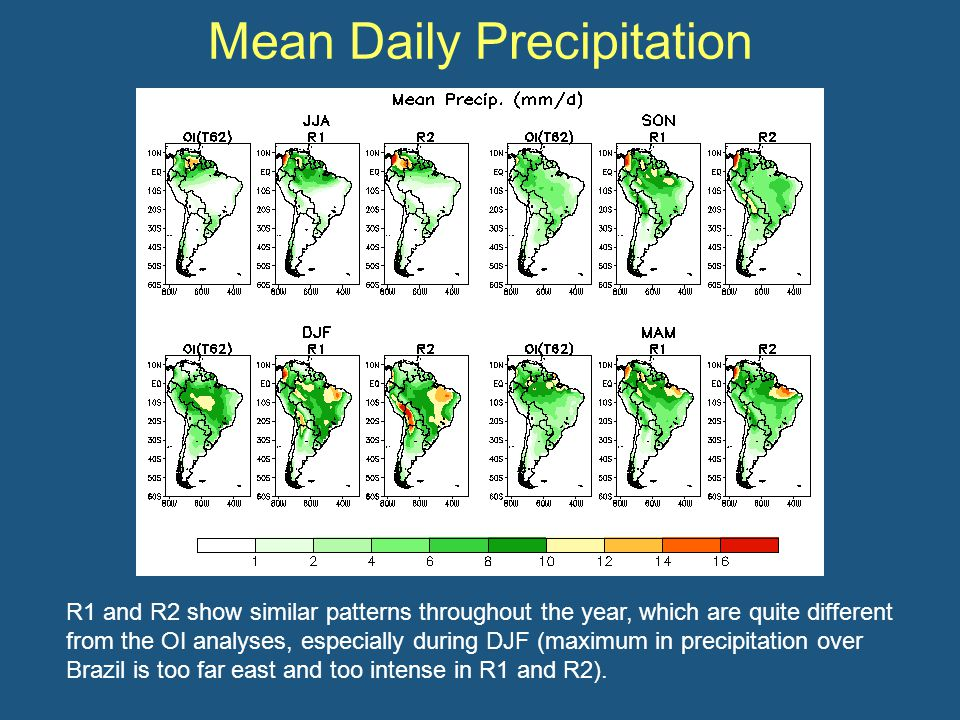 Mean Daily Precipitation R1 and R2 show similar patterns throughout the year, which are quite different from the OI analyses, especially during DJF (maximum in precipitation over Brazil is too far east and too intense in R1 and R2).