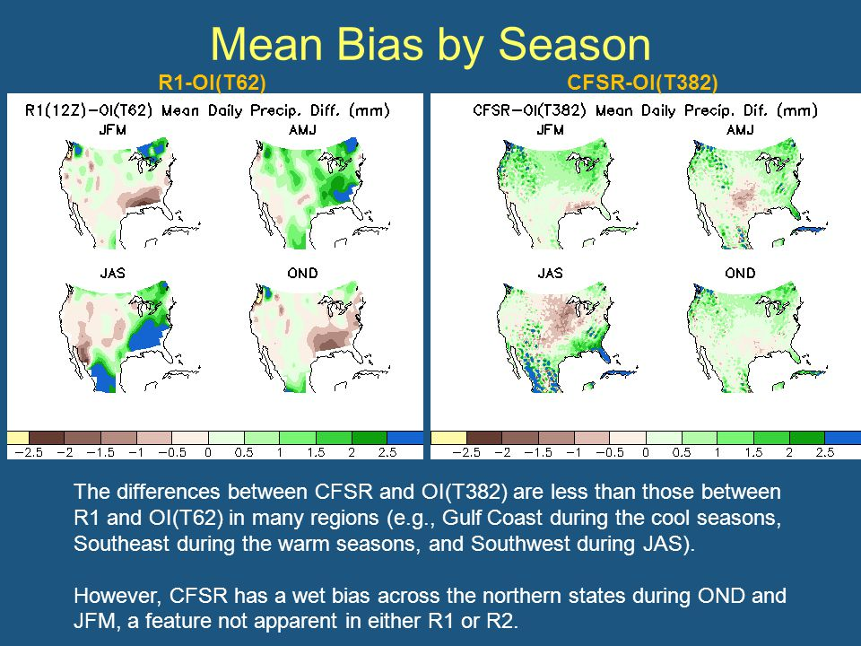 Mean Bias by Season The differences between CFSR and OI(T382) are less than those between R1 and OI(T62) in many regions (e.g., Gulf Coast during the cool seasons, Southeast during the warm seasons, and Southwest during JAS).