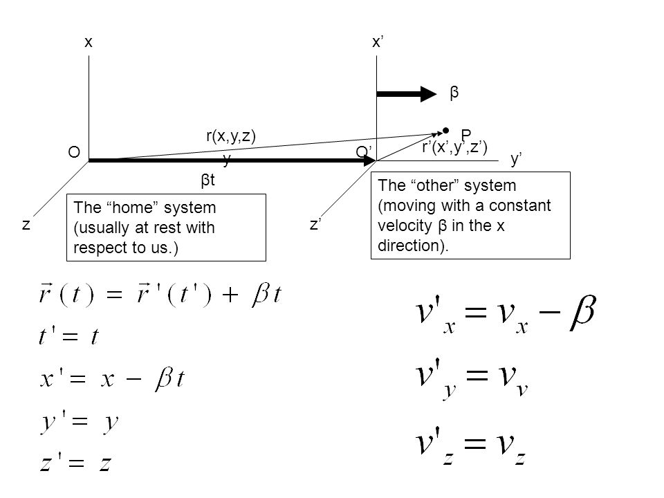 """x y z O x' y' z' O' The """"home"""" system (usually at rest with respect to us.) The """"other"""" system (moving with a constant velocity β in the x direction)."""