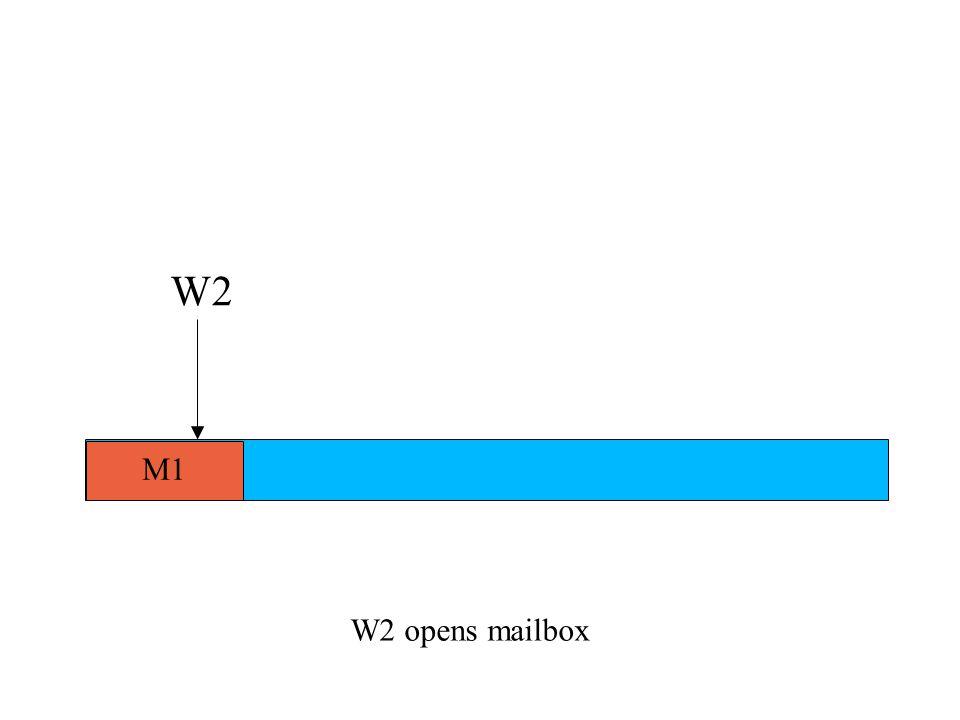 W2 opens mailbox W2 M1