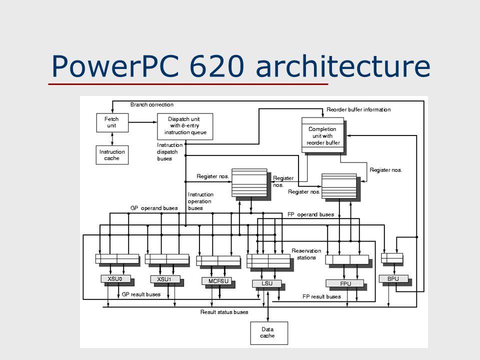 PowerPC 620 architecture
