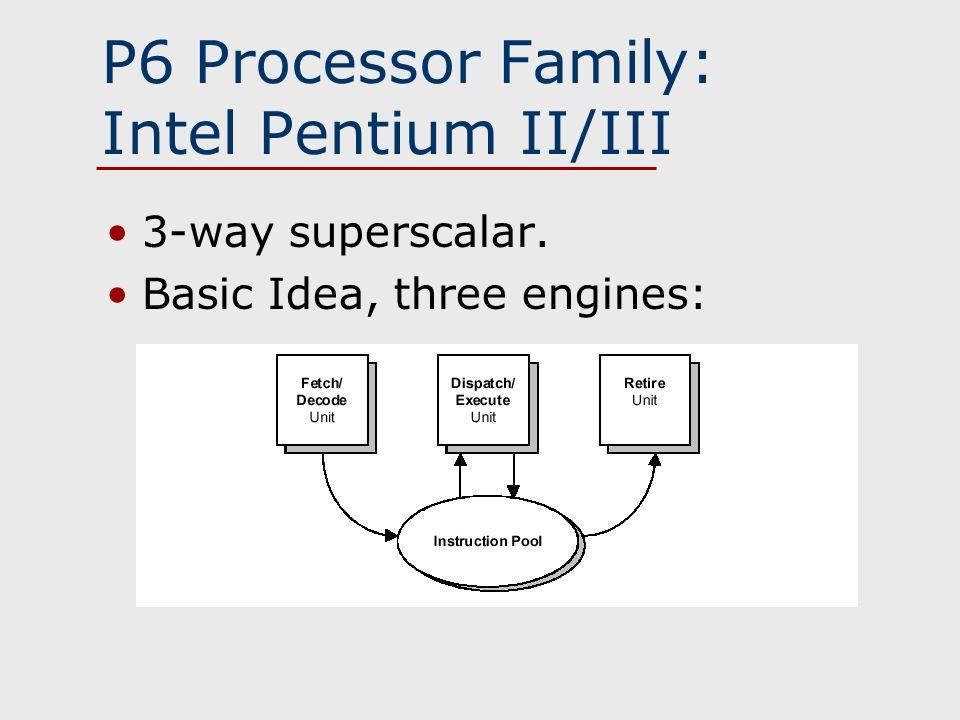 P6 Processor Family: Intel Pentium II/III 3-way superscalar. Basic Idea, three engines: