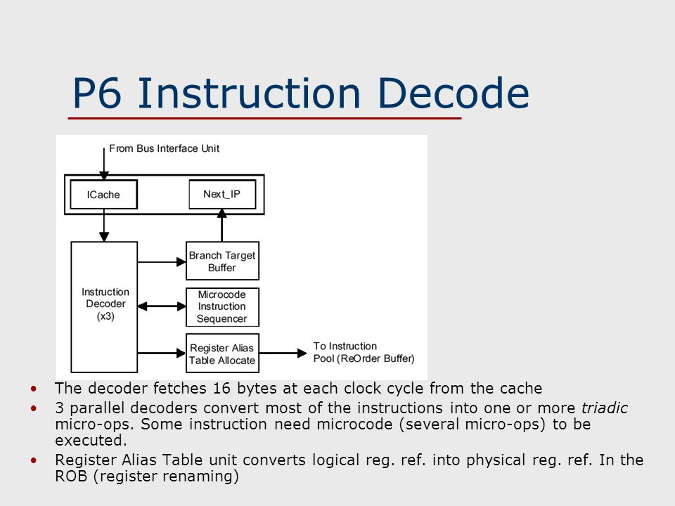 P6 Instruction Decode The decoder fetches 16 bytes at each clock cycle from the cache 3 parallel decoders convert most of the instructions into one or more triadic micro-ops.