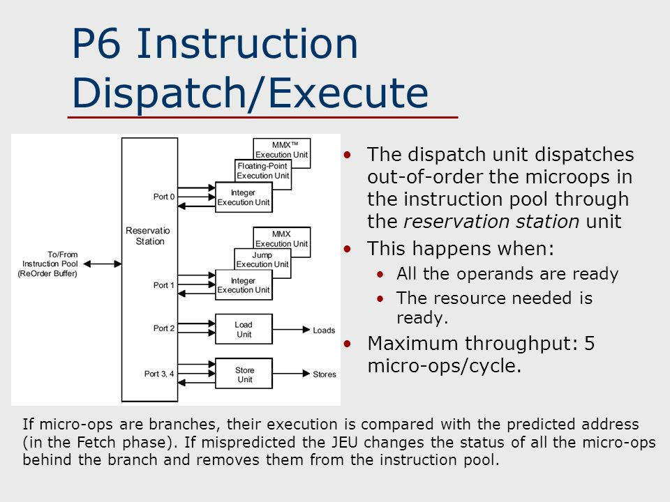 P6 Instruction Dispatch/Execute The dispatch unit dispatches out-of-order the microops in the instruction pool through the reservation station unit This happens when: All the operands are ready The resource needed is ready.