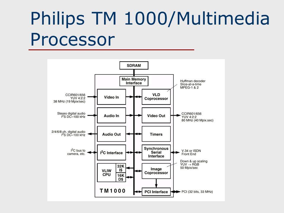 Philips TM 1000/Multimedia Processor