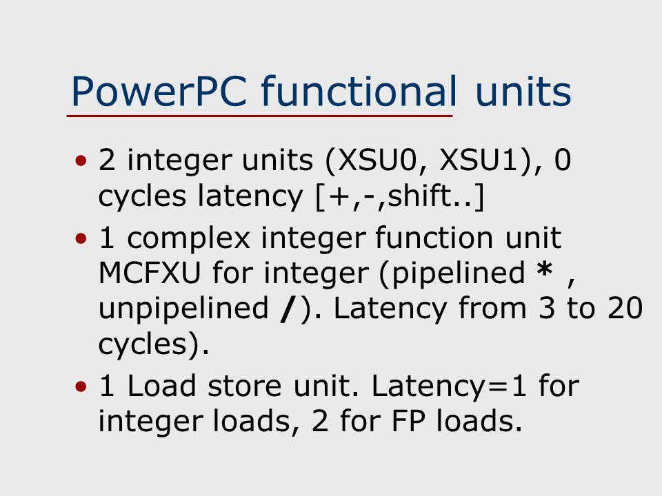 PowerPC functional units 2 integer units (XSU0, XSU1), 0 cycles latency [+,-,shift..] 1 complex integer function unit MCFXU for integer (pipelined *, unpipelined /).