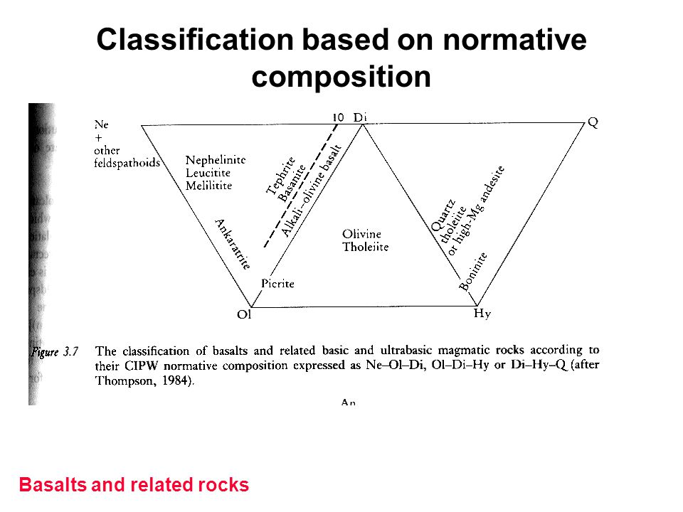 Basalts and related rocks Classification based on normative composition