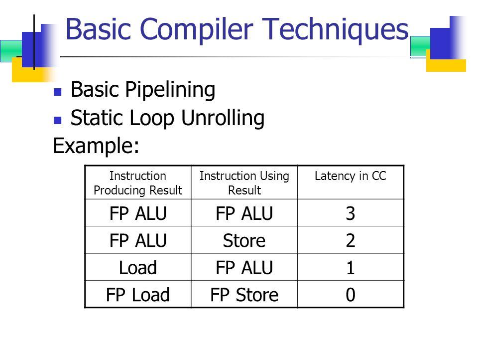 Example (Contd…) Loop: L.D F0, 0(R1) ADD.D F4,F0,F2 S.D F4, 0(R1) DADDUI R1,R1, #-8 BNEQ R1,R2, Loop