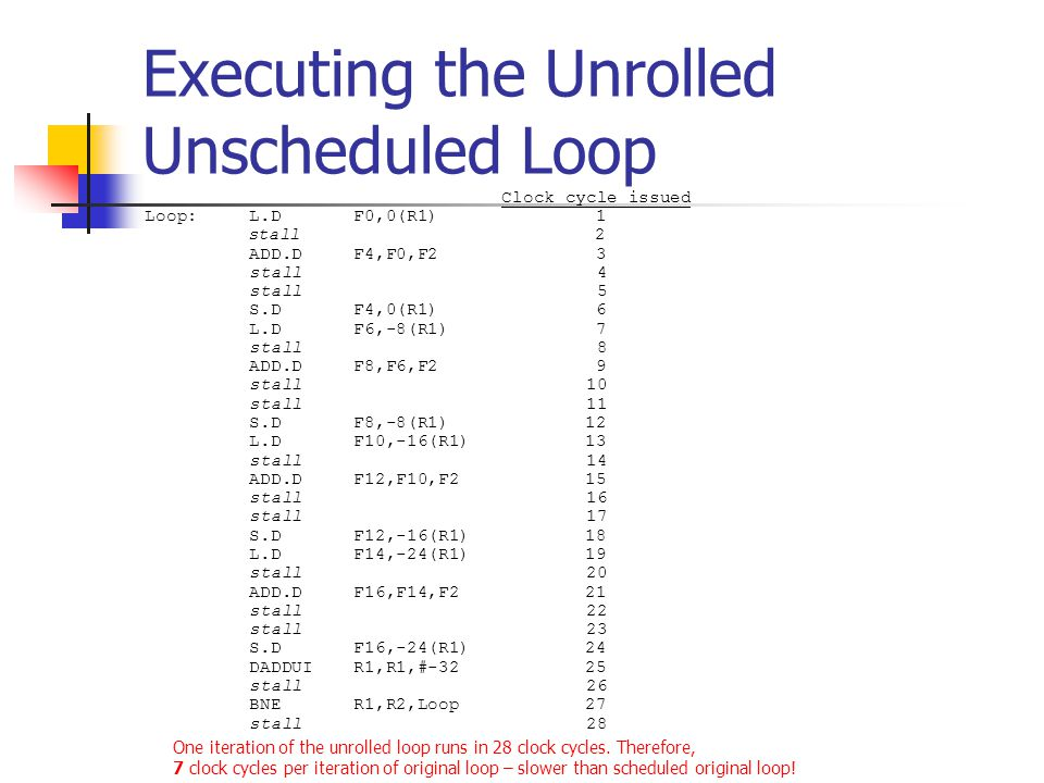 Executing the Unrolled Unscheduled Loop Clock cycle issued Loop:L.DF0,0(R1) 1 stall 2 ADD.DF4,F0,F2 3 stall 4 stall 5 S.DF4,0(R1) 6 L.DF6,-8(R1) 7 stall 8 ADD.DF8,F6,F2 9 stall 10 stall 11 S.DF8,-8(R1) 12 L.DF10,-16(R1) 13 stall 14 ADD.DF12,F10,F2 15 stall 16 stall 17 S.DF12,-16(R1) 18 L.DF14,-24(R1) 19 stall 20 ADD.DF16,F14,F2 21 stall 22 stall 23 S.DF16,-24(R1) 24 DADDUIR1,R1,#-32 25 stall 26 BNER1,R2,Loop 27 stall 28 One iteration of the unrolled loop runs in 28 clock cycles.