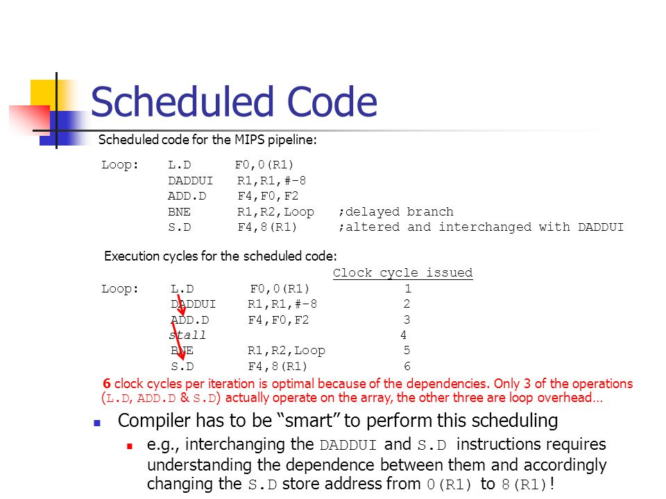 Scheduled Code Compiler has to be smart to perform this scheduling e.g., interchanging the DADDUI and S.D instructions requires understanding the dependence between them and accordingly changing the S.D store address from 0(R1) to 8(R1) .