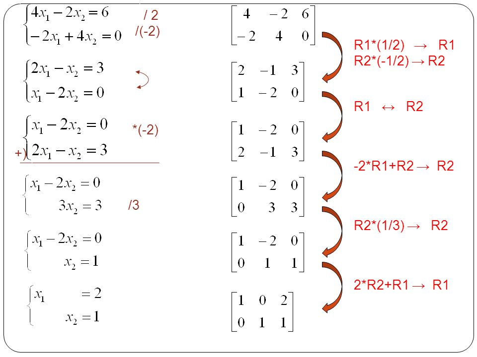 Elementary Row Operations (Theorem 1.1.1) R1 R2(-2)R1+R2 R2R2/(-3) R2 Each of the following operations, performed on any linear system, produce a new linear system that is equivalent to the original.