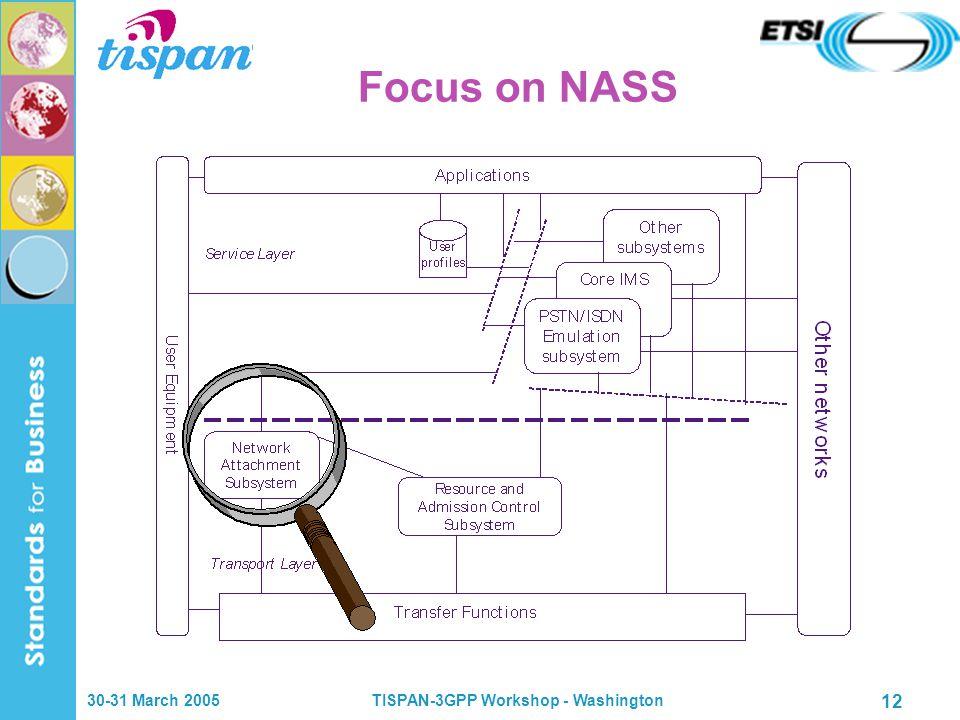 30-31 March 2005TISPAN-3GPP Workshop - Washington 12 Focus on NASS