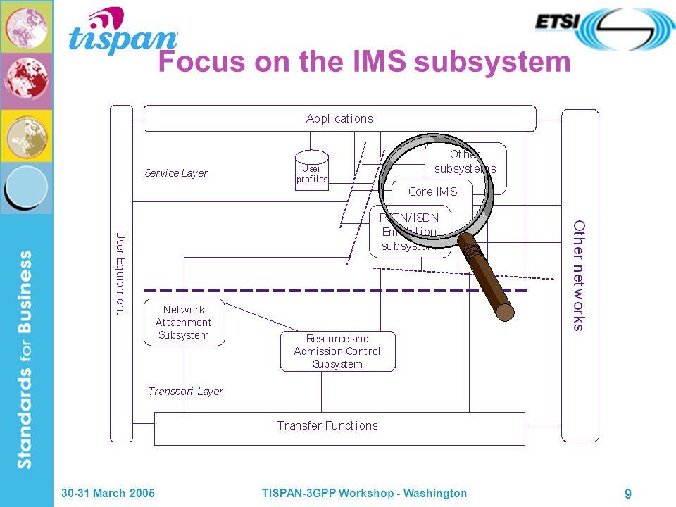 30-31 March 2005TISPAN-3GPP Workshop - Washington 9 Focus on the IMS subsystem