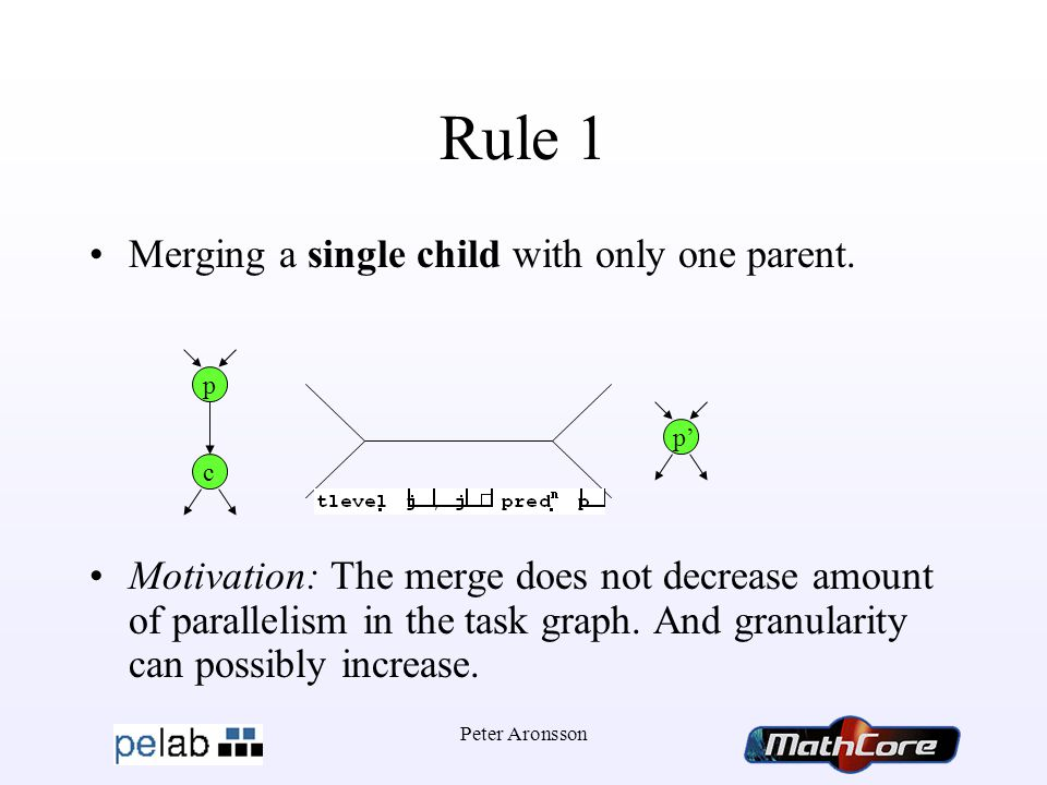 Peter Aronsson Rule 1 Merging a single child with only one parent.
