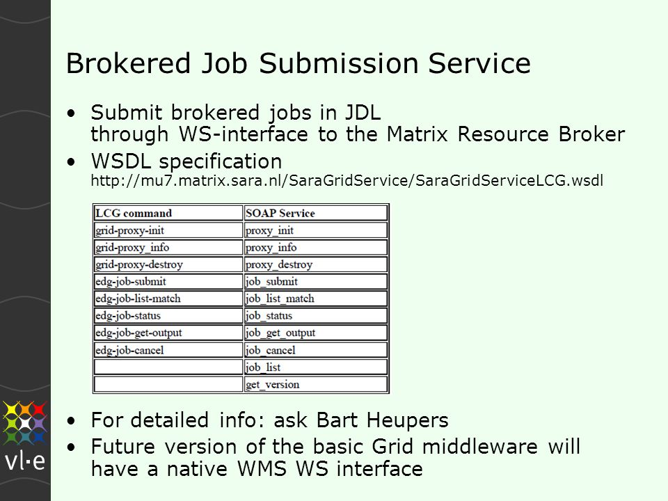 Brokered Job Submission Service Submit brokered jobs in JDL through WS-interface to the Matrix Resource Broker WSDL specification http://mu7.matrix.sara.nl/SaraGridService/SaraGridServiceLCG.wsdl For detailed info: ask Bart Heupers Future version of the basic Grid middleware will have a native WMS WS interface