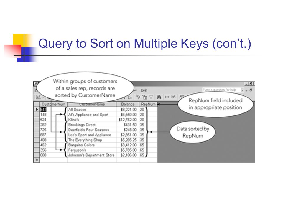 Query to Sort on Multiple Keys (con't.)