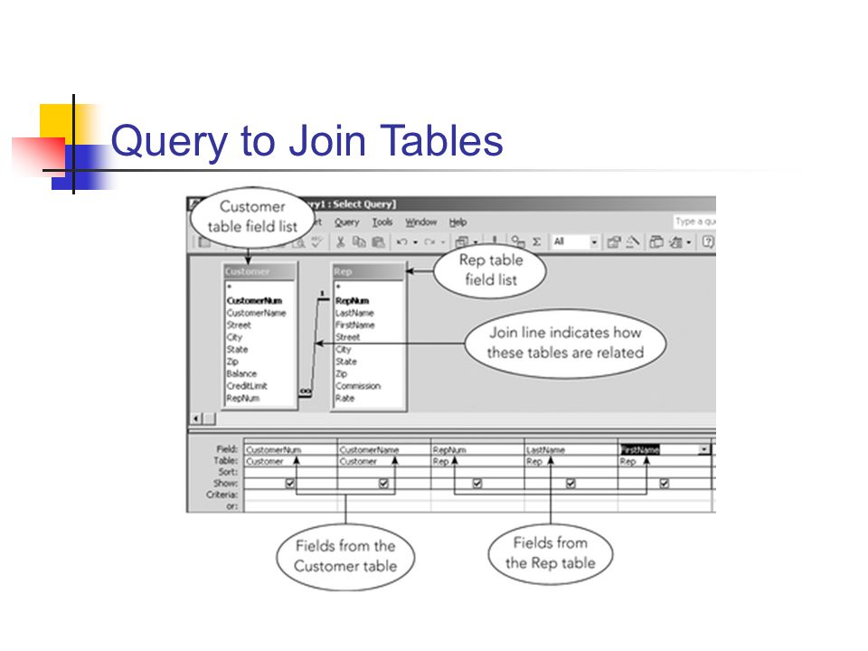 Query to Join Tables