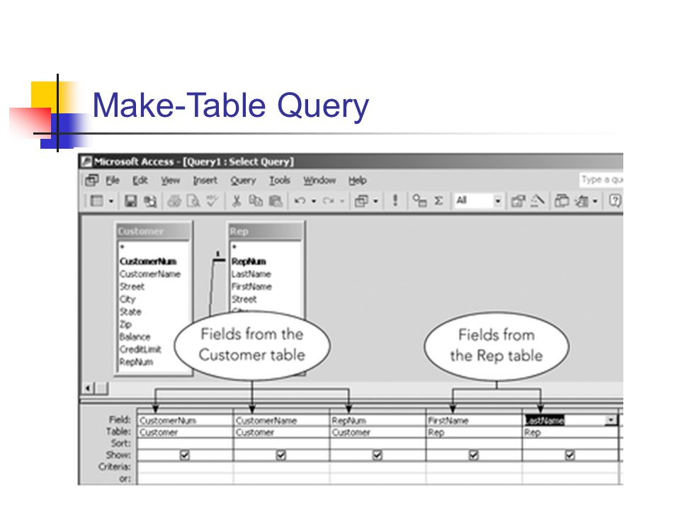 Make-Table Query