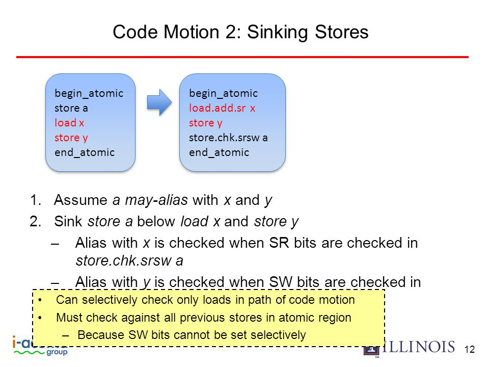Code Motion 2: Sinking Stores 1.Assume a may-alias with x and y 2.Sink store a below load x and store y –Alias with x is checked when SR bits are chec
