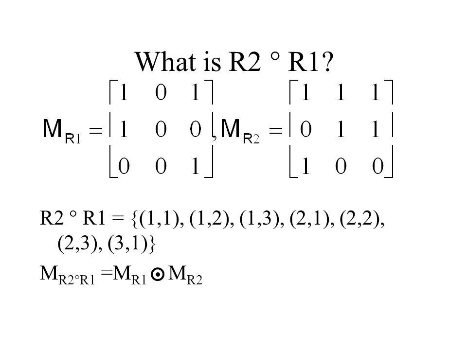 What is R2  R1 R2  R1 = {(1,1), (1,2), (1,3), (2,1), (2,2), (2,3), (3,1)} M R2  R1 =M R1 M R2