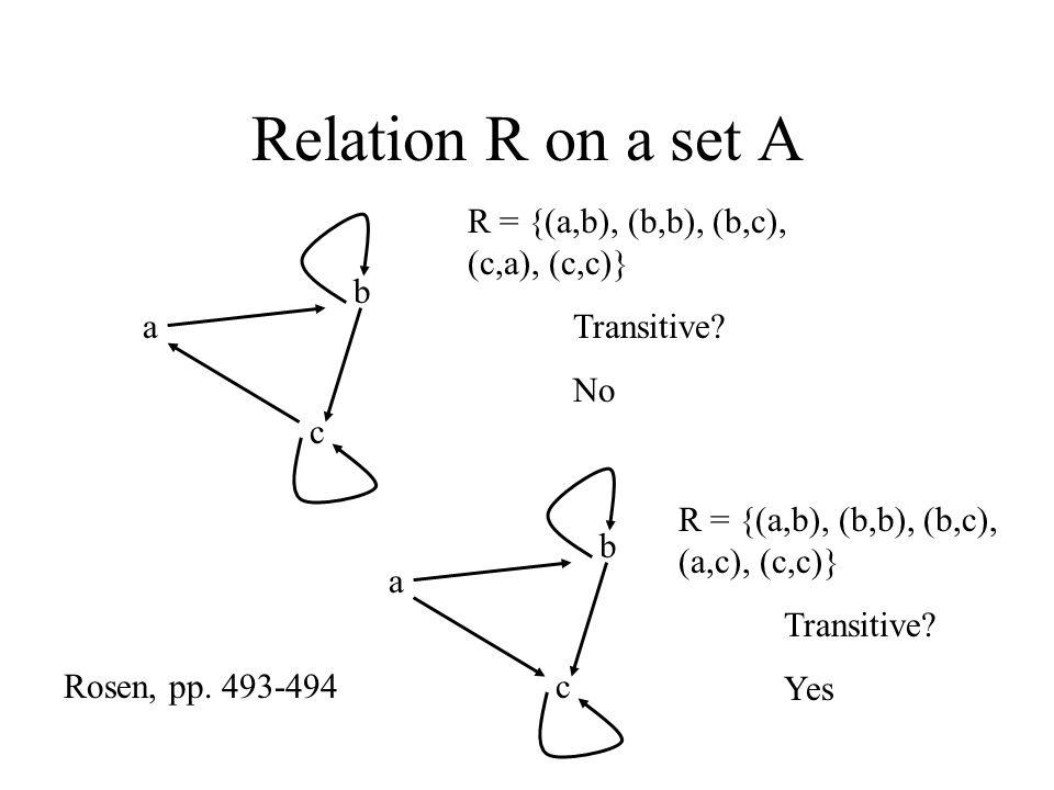 Relation R on a set A a b c R = {(a,b), (b,b), (b,c), (c,a), (c,c)} Transitive? No a b c R = {(a,b), (b,b), (b,c), (a,c), (c,c)} Transitive? Yes Rosen