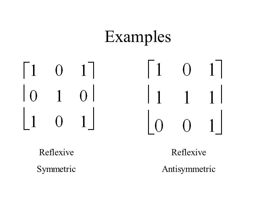 Examples Reflexive Symmetric Reflexive Antisymmetric