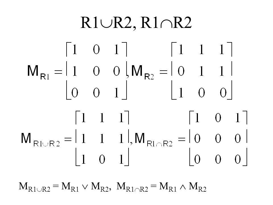 R1  R2, R1  R2 M R1  R2 = M R1  M R2, M R1  R2 = M R1  M R2