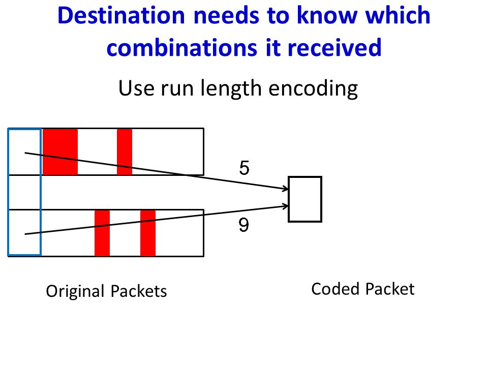 Destination needs to know which combinations it received Use run length encoding Original Packets Coded Packet