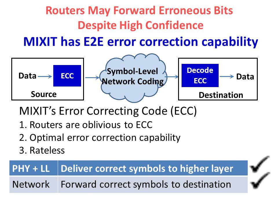 Routers May Forward Erroneous Bits Despite High Confidence MIXIT has E2E error correction capability Symbol-Level Network Coding ECC Data MIXIT's Error Correcting Code (ECC) 1.Routers are oblivious to ECC 2.Optimal error correction capability 3.Rateless Decode ECC Data PHY + LLDeliver correct symbols to higher layer NetworkForward correct symbols to destination Source Destination