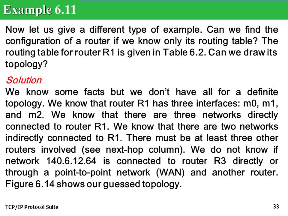 TCP/IP Protocol Suite 33 Now let us give a different type of example. Can we find the configuration of a router if we know only its routing table? The