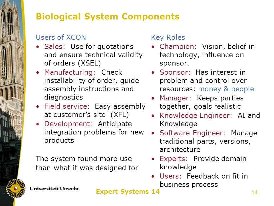 Expert Systems 14 14 Biological System Components Users of XCON Sales: Use for quotations and ensure technical validity of orders (XSEL) Manufacturing: Check installability of order, guide assembly instructions and diagnostics Field service: Easy assembly at customer's site (XFL) Development: Anticipate integration problems for new products The system found more use than what it was designed for Key Roles Champion: Vision, belief in technology, influence on sponsor.
