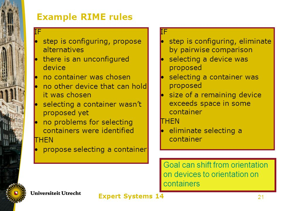 Expert Systems 14 22 Effects of RIME Technology Goal of RIME was to have simpler rules that were easier to manage This actually happened Increase in number of rules was small due to reusability of simple, general rules Number of firings during consultation increased a lot due to smaller steps taken in each rule No decrease in performance was noticed due to more efficient processing of simple rules Average processing time for one order: one minute