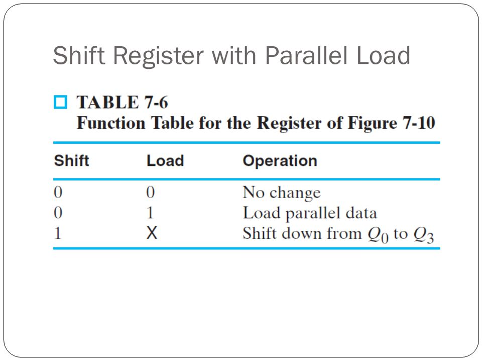 Shift Register with Parallel Load