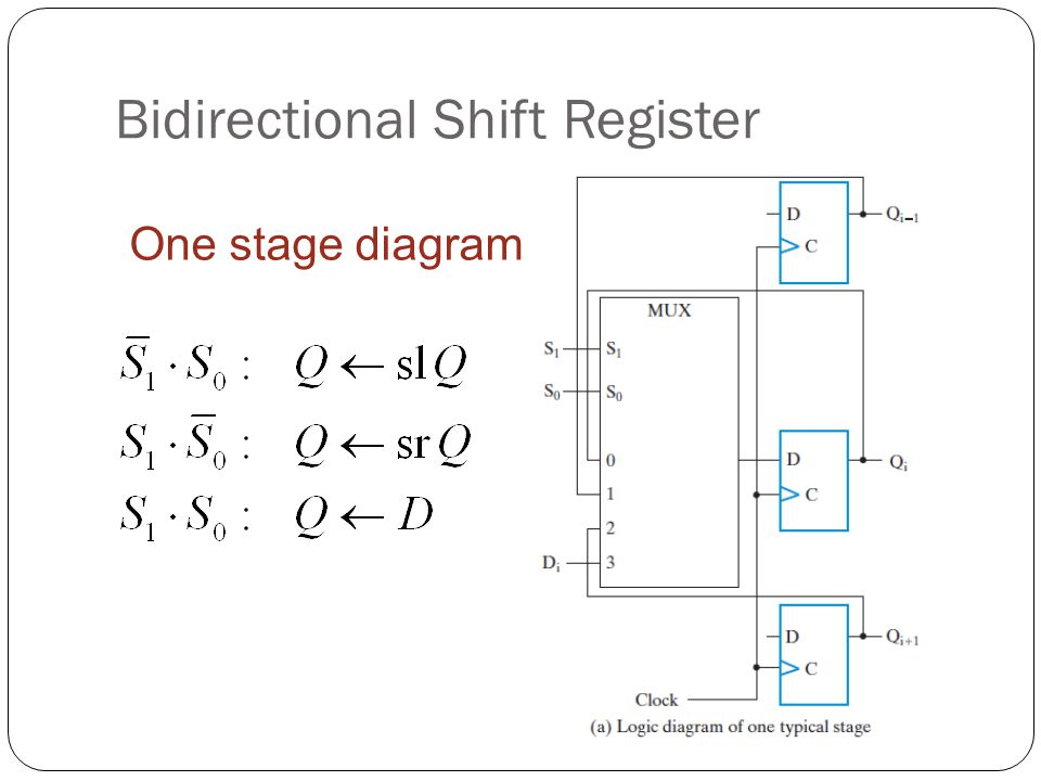 Bidirectional Shift Register One stage diagram
