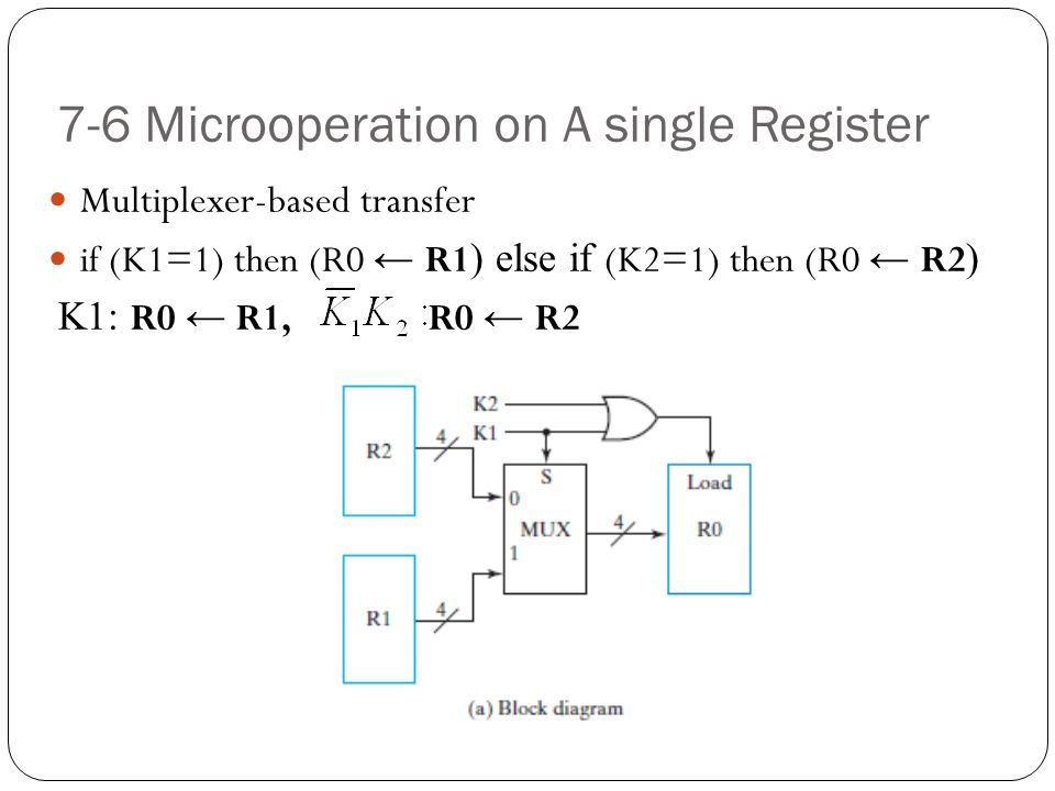 7-6 Microoperation on A single Register Multiplexer-based transfer if (K1=1) then (R0 ← R1 ) else if (K2=1) then (R0 ← R2 ) K1: R0 ← R1, R0 ← R2