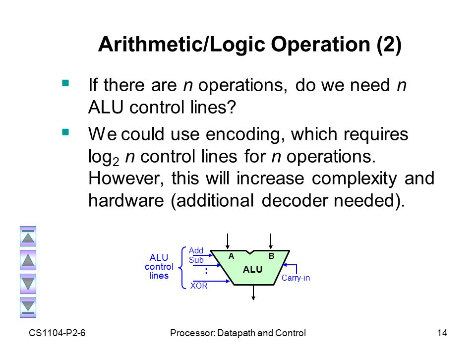 CS1104-P2-6Processor: Datapath and Control14 Arithmetic/Logic Operation (2)  If there are n operations, do we need n ALU control lines.