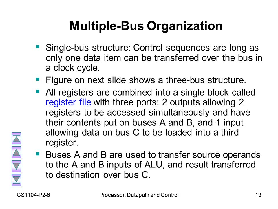 CS1104-P2-6Processor: Datapath and Control19 Multiple-Bus Organization  Single-bus structure: Control sequences are long as only one data item can be transferred over the bus in a clock cycle.