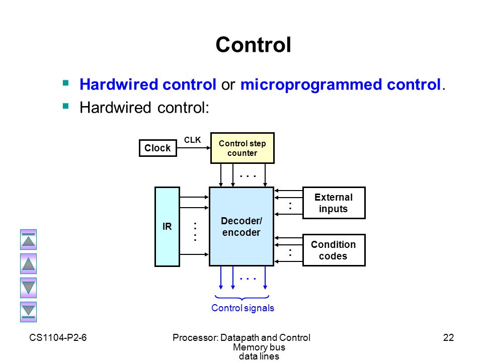 CS1104-P2-6Processor: Datapath and Control22 Control  Hardwired control or microprogrammed control.