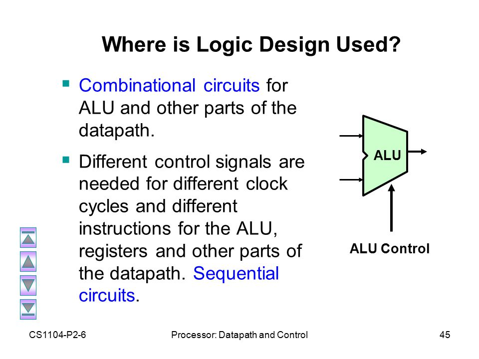 CS1104-P2-6Processor: Datapath and Control46 Where is Logic Design Used.