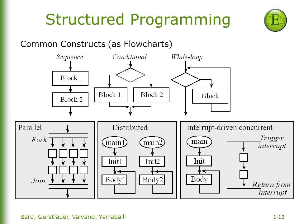 1-12 Bard, Gerstlauer, Valvano, Yerraballi Structured Programming Common Constructs (as Flowcharts)