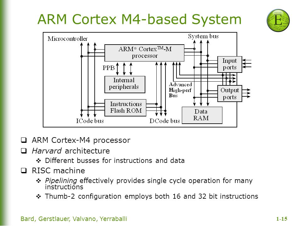 1-15 Bard, Gerstlauer, Valvano, Yerraballi ARM Cortex M4-based System  ARM Cortex-M4 processor  Harvard architecture  Different busses for instructions and data  RISC machine  Pipelining effectively provides single cycle operation for many instructions  Thumb-2 configuration employs both 16 and 32 bit instructions