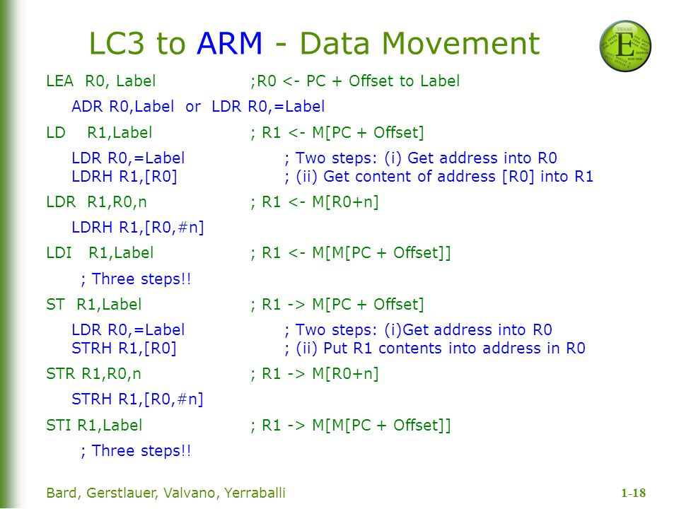 1-18 Bard, Gerstlauer, Valvano, Yerraballi LC3 to ARM - Data Movement LEA R0, Label;R0 <- PC + Offset to Label ADR R0,Label or LDR R0,=Label LD R1,Label; R1 <- M[PC + Offset] LDR R0,=Label; Two steps: (i) Get address into R0 LDRH R1,[R0]; (ii) Get content of address [R0] into R1 LDR R1,R0,n; R1 <- M[R0+n] LDRH R1,[R0,#n] LDI R1,Label; R1 <- M[M[PC + Offset]] ; Three steps!.