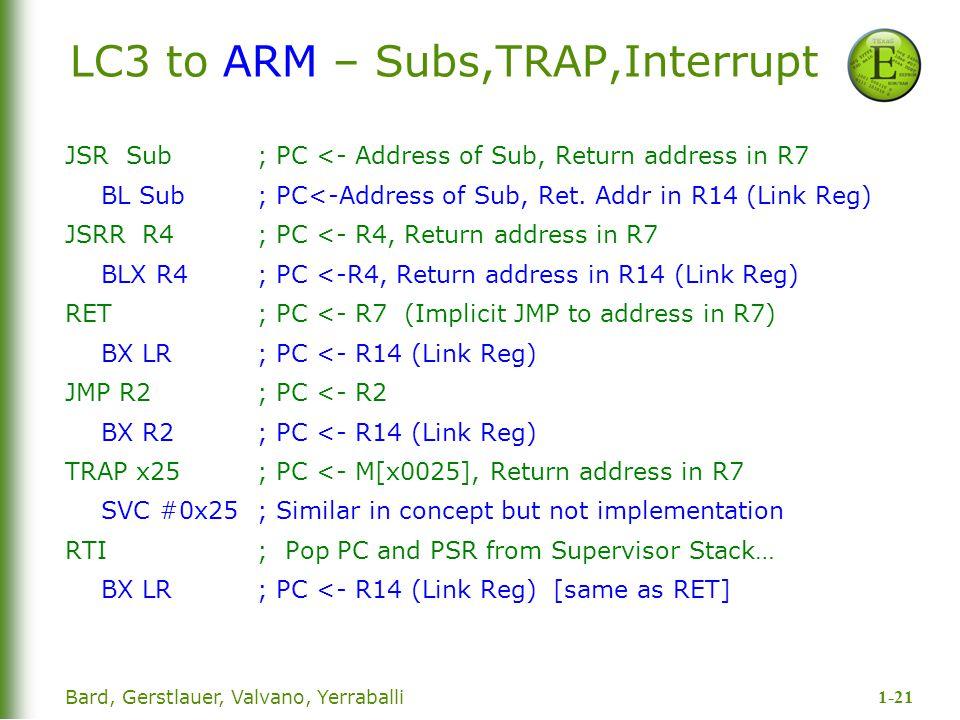 1-21 Bard, Gerstlauer, Valvano, Yerraballi LC3 to ARM – Subs,TRAP,Interrupt JSR Sub; PC <- Address of Sub, Return address in R7 BL Sub; PC<-Address of Sub, Ret.
