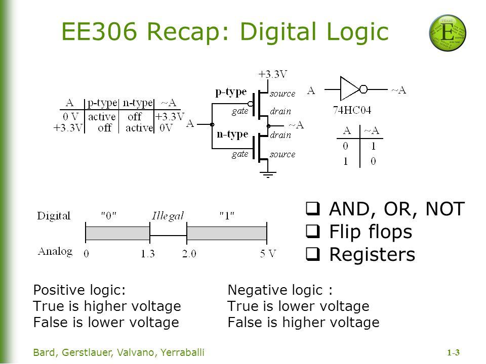 1-3 Bard, Gerstlauer, Valvano, Yerraballi EE306 Recap: Digital Logic Positive logic: Negative logic : True is higher voltage True is lower voltage False is lower voltageFalse is higher voltage  AND, OR, NOT  Flip flops  Registers