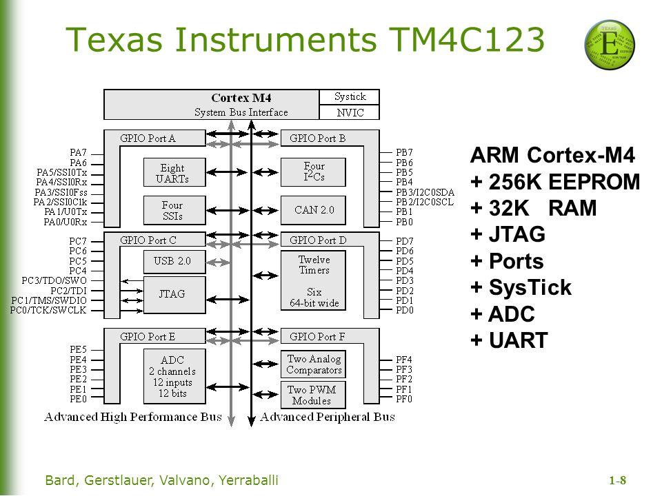 1-8 Bard, Gerstlauer, Valvano, Yerraballi Texas Instruments TM4C123 ARM Cortex-M4 + 256K EEPROM + 32K RAM + JTAG + Ports + SysTick + ADC + UART