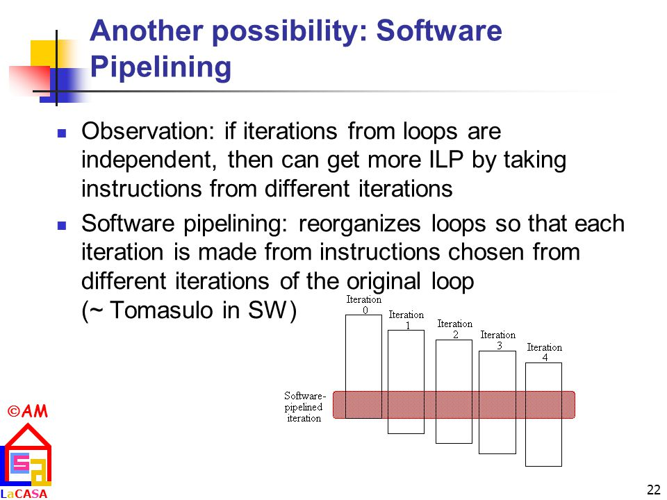  AM LaCASALaCASA 22 Another possibility: Software Pipelining Observation: if iterations from loops are independent, then can get more ILP by taking instructions from different iterations Software pipelining: reorganizes loops so that each iteration is made from instructions chosen from different iterations of the original loop (~ Tomasulo in SW)