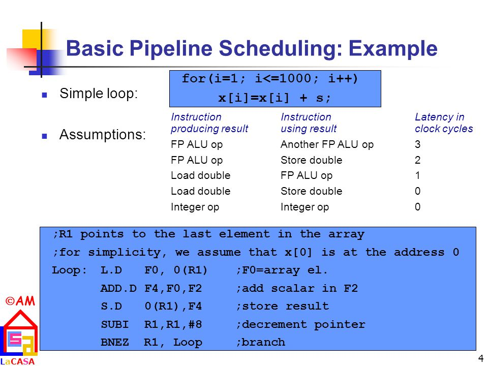  AM LaCASALaCASA 4 Basic Pipeline Scheduling: Example Simple loop: Assumptions: for(i=1; i<=1000; i++) x[i]=x[i] + s; InstructionInstructionLatency in producing resultusing result clock cycles FP ALU opAnother FP ALU op3 FP ALU opStore double2 Load doubleFP ALU op1 Load doubleStore double0 Integer opInteger op0 ;R1 points to the last element in the array ;for simplicity, we assume that x[0] is at the address 0 Loop:L.D F0, 0(R1);F0=array el.