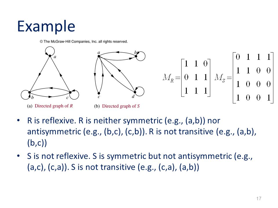 Example R is reflexive.