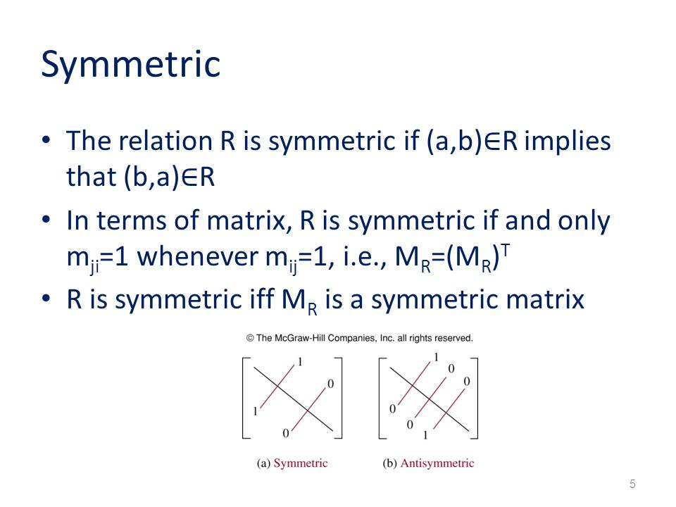 Symmetric The relation R is symmetric if (a,b) ∈ R implies that (b,a) ∈ R In terms of matrix, R is symmetric if and only m ji =1 whenever m ij =1, i.e., M R =(M R ) T R is symmetric iff M R is a symmetric matrix 5